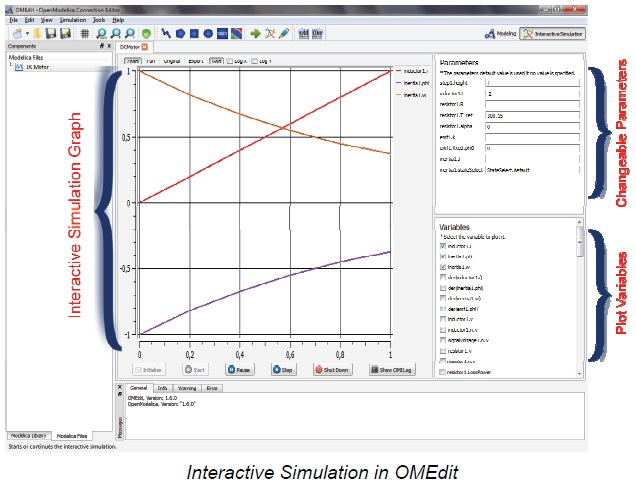 OMEdit with Interactive Simulation