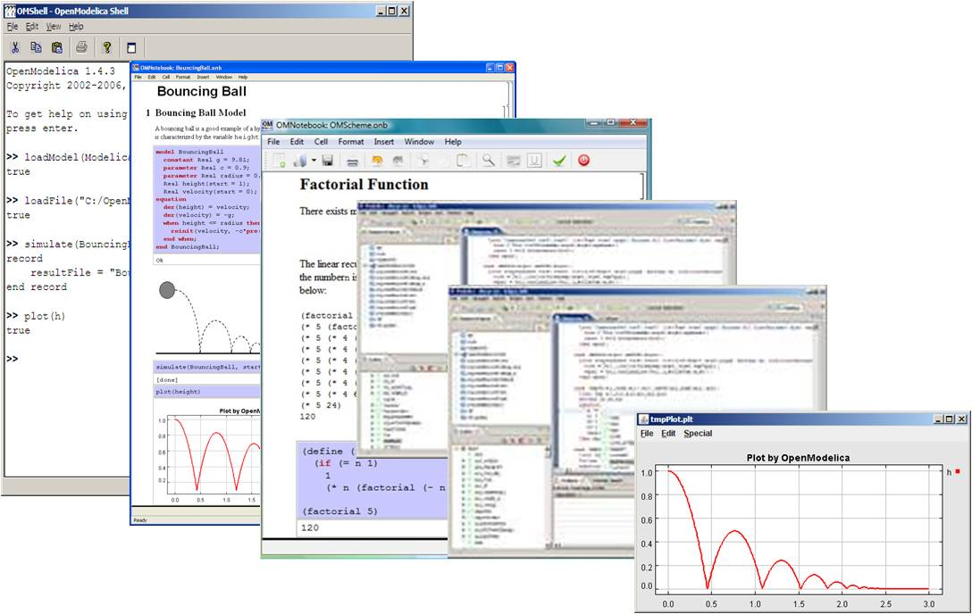 Welcome to OpenModelica - OpenModelica